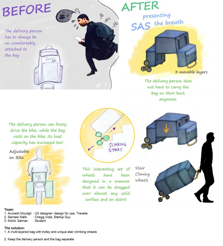 The Jabong Design Hack - top solution #2