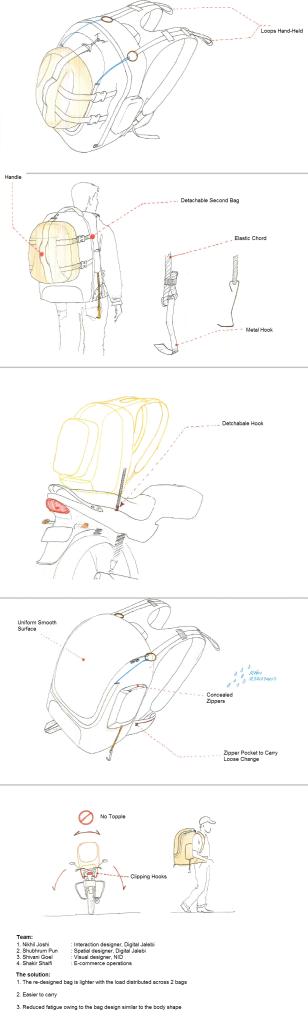 The Jabong Design Hack - top solution #3