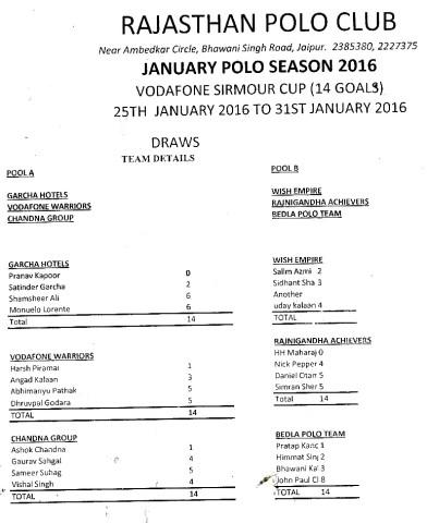 Vodafone Sirmur cup 2016 Team's Name